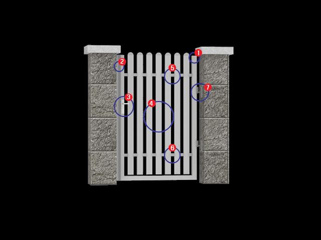 Aluminijumske jednokrilne kapije - montažna šema
