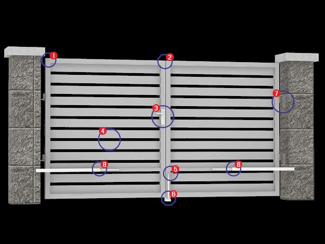 Aluminijumske dvokrilne kapije - montažna šema