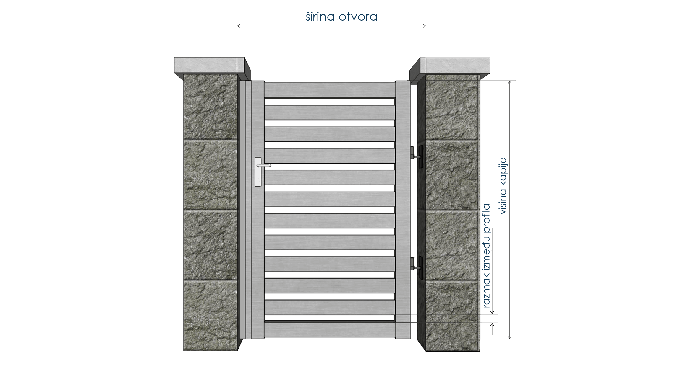 Roleta - ograde, kapije i gelenderi